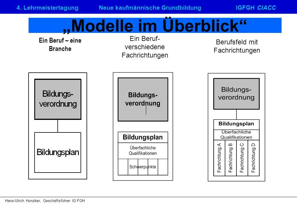 4. LehrmeistertagungNeue kaufmännische GrundbildungIGFGH CIACC Hans-Ulrich Hunziker, Geschäftsführer IG FGH Modelle im Überblick Ein Beruf – eine Bran