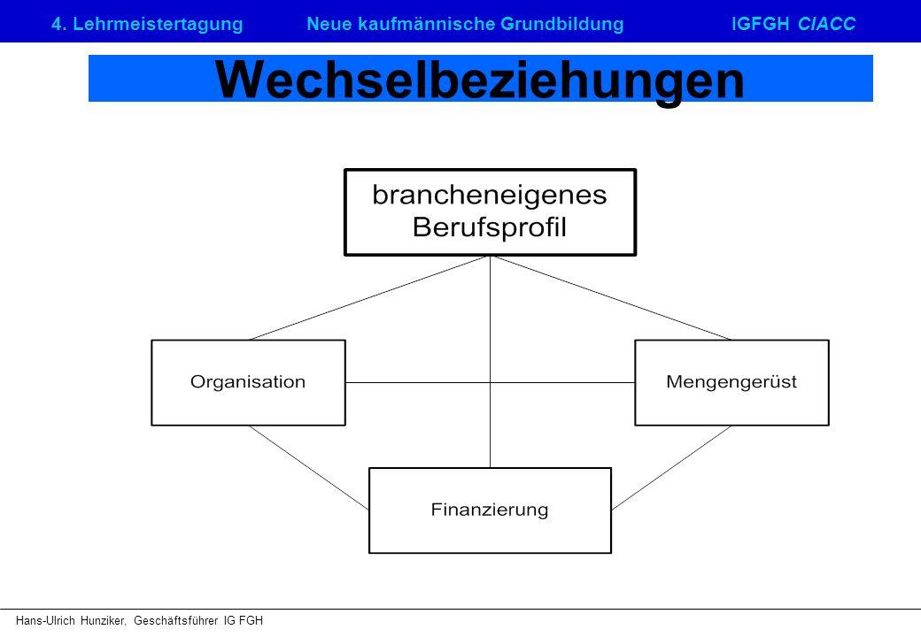 4. LehrmeistertagungNeue kaufmännische GrundbildungIGFGH CIACC Hans-Ulrich Hunziker, Geschäftsführer IG FGH Wechselbeziehungen