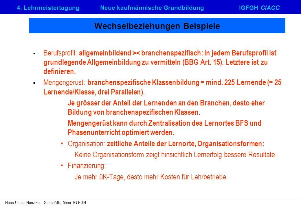 4. LehrmeistertagungNeue kaufmännische GrundbildungIGFGH CIACC Hans-Ulrich Hunziker, Geschäftsführer IG FGH Wechselbeziehungen Beispiele Berufsprofil: