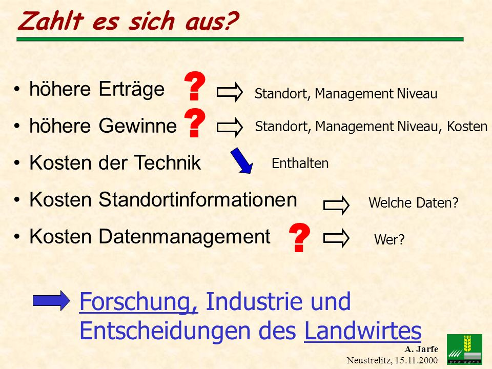 A. Jarfe Neustrelitz, 15.11.2000 Zahlt es sich aus? höhere Erträge höhere Gewinne Kosten der Technik Kosten Standortinformationen Kosten Datenmanageme