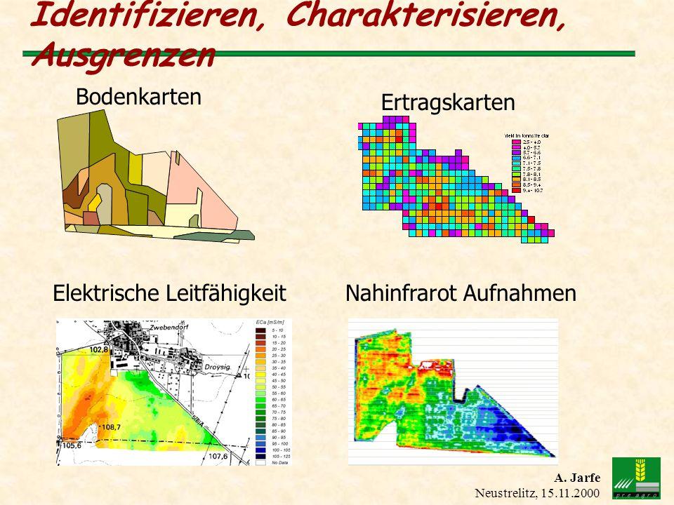 A. Jarfe Neustrelitz, 15.11.2000 Identifizieren, Charakterisieren, Ausgrenzen Bodenkarten Ertragskarten Elektrische LeitfähigkeitNahinfrarot Aufnahmen