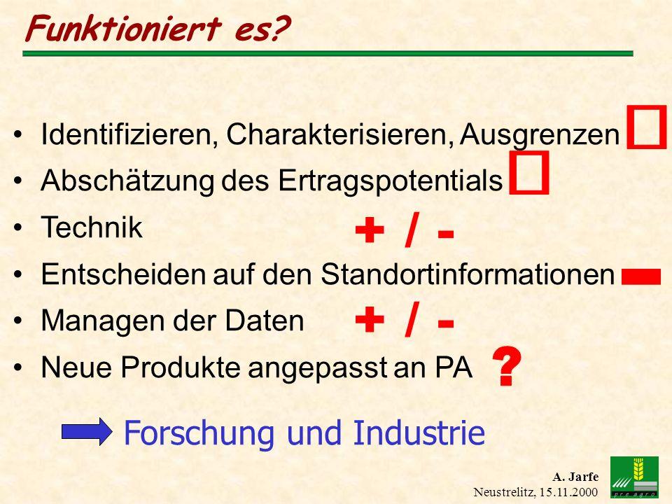 A. Jarfe Neustrelitz, 15.11.2000 Funktioniert es? Identifizieren, Charakterisieren, Ausgrenzen Abschätzung des Ertragspotentials Technik Entscheiden a