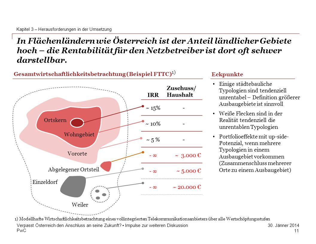 PwC 30. Jänner 2014 In Flächenländern wie Österreich ist der Anteil ländlicher Gebiete hoch – die Rentabilität für den Netzbetreiber ist dort oft schw