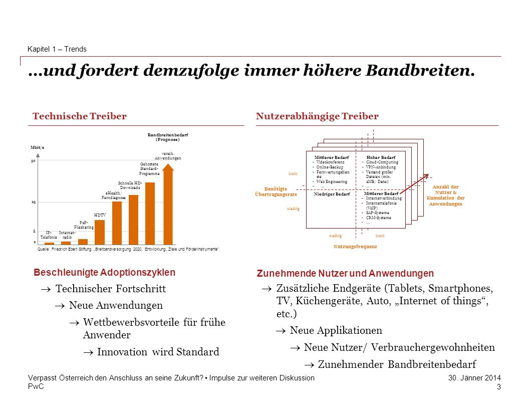 PwC 30. Jänner 2014 …und fordert demzufolge immer höhere Bandbreiten. Kapitel 1 – Trends Verpasst Österreich den Anschluss an seine Zukunft? Impulse z
