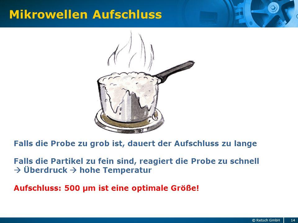 Mikrowellen Aufschluss 14© Retsch GmbH Falls die Probe zu grob ist, dauert der Aufschluss zu lange Falls die Partikel zu fein sind, reagiert die Probe