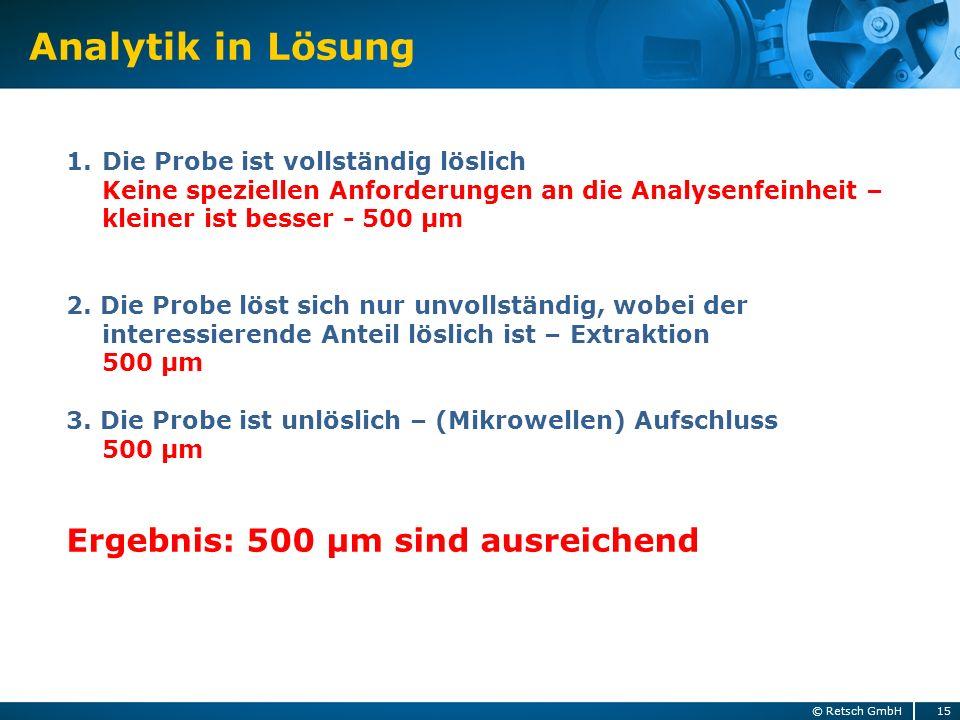 Analytik in Lösung 15© Retsch GmbH 1.Die Probe ist vollständig löslich Keine speziellen Anforderungen an die Analysenfeinheit – kleiner ist besser - 5