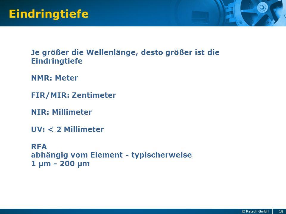 Eindringtiefe 18© Retsch GmbH Je größer die Wellenlänge, desto größer ist die Eindringtiefe NMR: Meter FIR/MIR: Zentimeter NIR: Millimeter UV: < 2 Mil