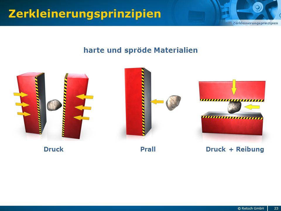 Zerkleinerungsprinzipien 23© Retsch GmbH harte und spröde Materialien Druck Prall Druck + Reibung Zerkleinerungsprinzipien
