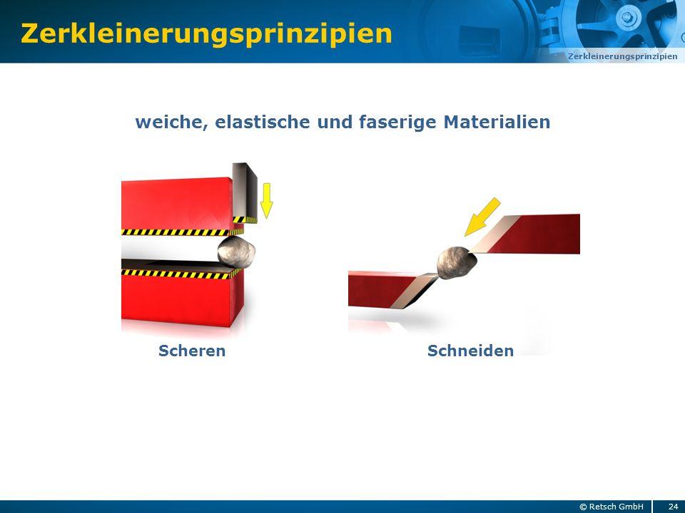 24© Retsch GmbH Scheren Schneiden weiche, elastische und faserige Materialien Zerkleinerungsprinzipien