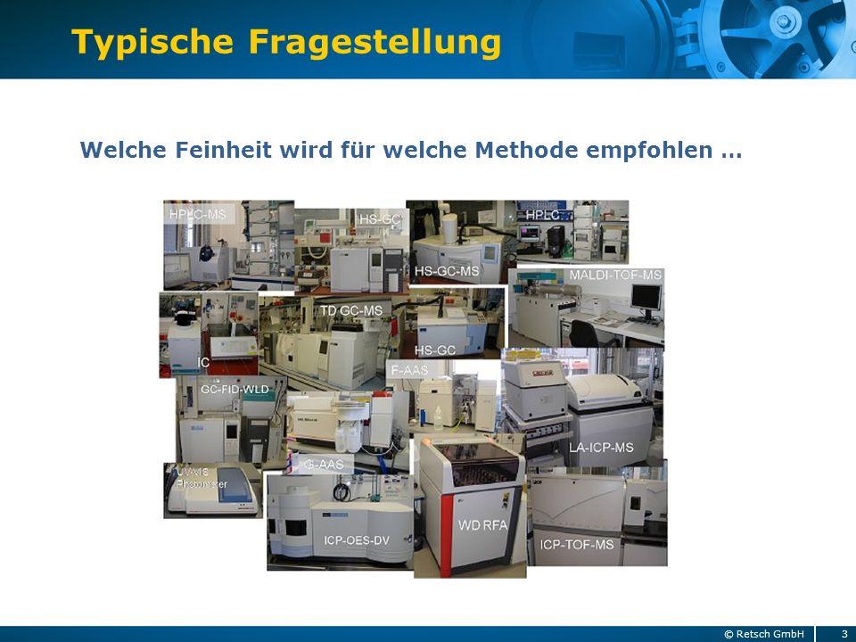 Typische Fragestellung 3© Retsch GmbH Piet Mondrian, 1872-1944 Welche Feinheit wird für welche Methode empfohlen …