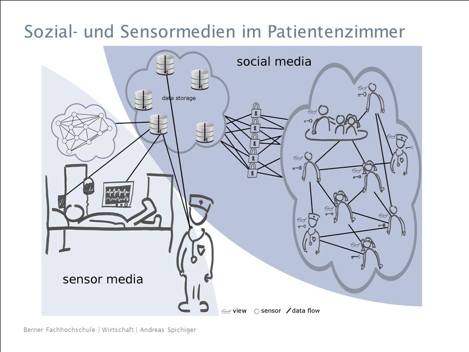 Berner Fachhochschule | Wirtschaft | Andreas Spichiger Sozial- und Sensormedien im Patientenzimmer