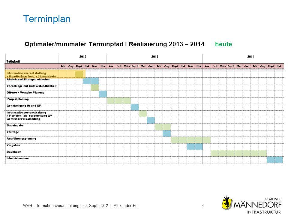 Terminplan Optimaler/minimaler Terminpfad I Realisierung 2013 – 2014 heute Untertitel Text ….. WVH Informationsveranstaltung I 20. Sept. 2012 I Alexan