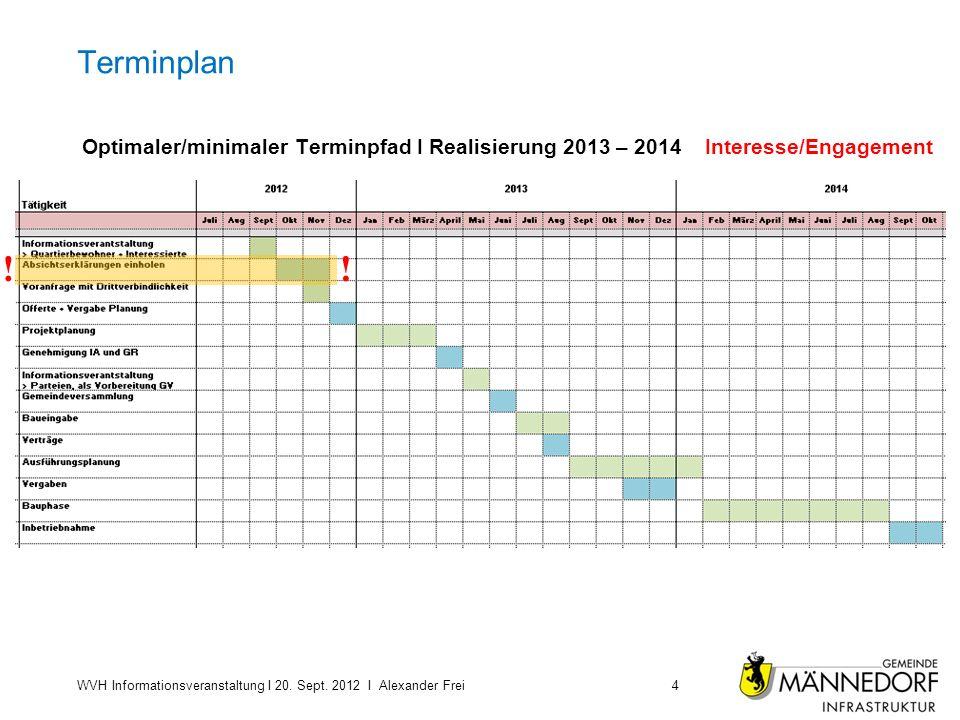 Terminplan Optimaler/minimaler Terminpfad I Realisierung 2013 – 2014 Interesse/Engagement Untertitel Text ….. WVH Informationsveranstaltung I 20. Sept