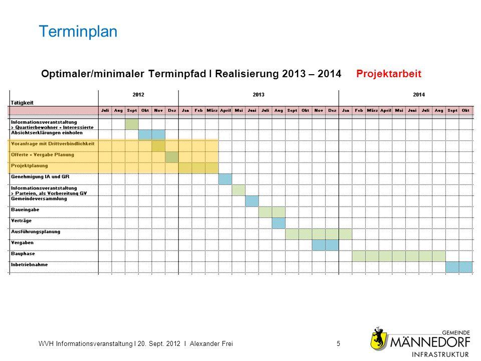 Terminplan Optimaler/minimaler Terminpfad I Realisierung 2013 – 2014 Projektarbeit Untertitel Text ….. WVH Informationsveranstaltung I 20. Sept. 2012