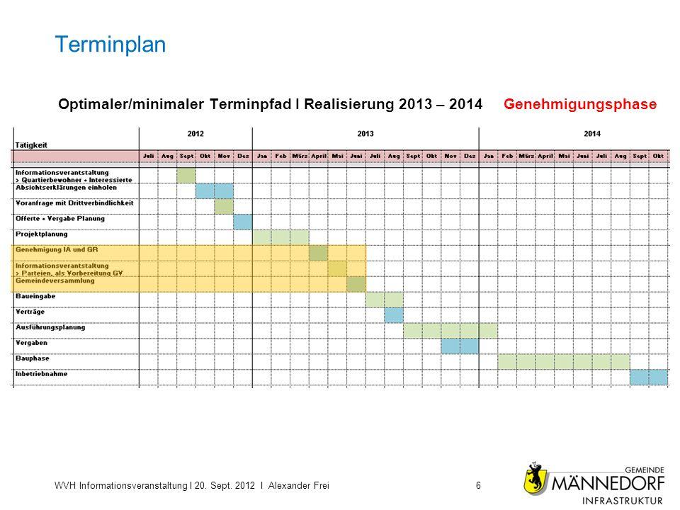 Terminplan Optimaler/minimaler Terminpfad I Realisierung 2013 – 2014 Genehmigungsphase Untertitel Text ….. WVH Informationsveranstaltung I 20. Sept. 2