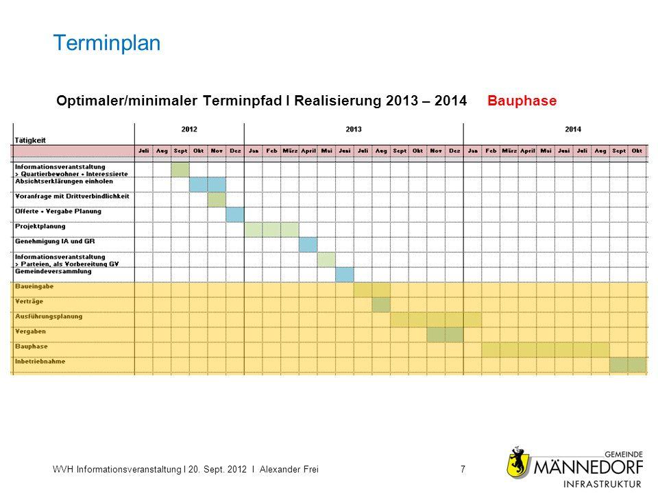 Terminplan Optimaler/minimaler Terminpfad I Realisierung 2013 – 2014 Bauphase Untertitel Text ….. WVH Informationsveranstaltung I 20. Sept. 2012 I Ale