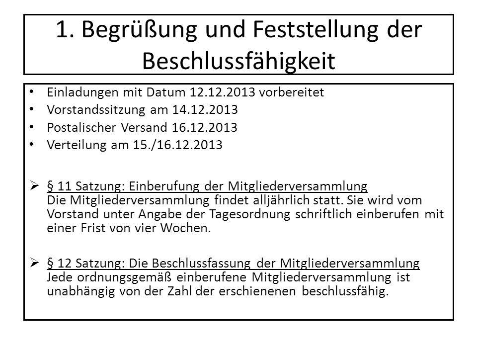 1. Begrüßung und Feststellung der Beschlussfähigkeit Einladungen mit Datum 12.12.2013 vorbereitet Vorstandssitzung am 14.12.2013 Postalischer Versand