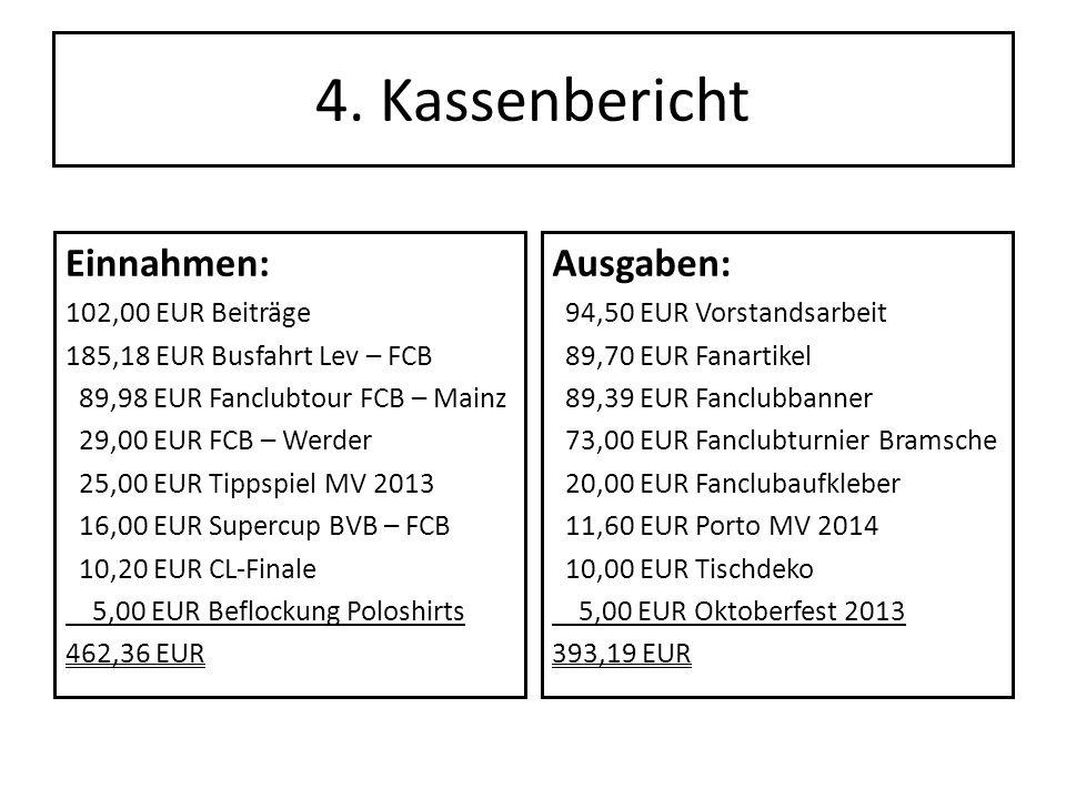 4. Kassenbericht Einnahmen: 102,00 EUR Beiträge 185,18 EUR Busfahrt Lev – FCB 89,98 EUR Fanclubtour FCB – Mainz 29,00 EUR FCB – Werder 25,00 EUR Tipps
