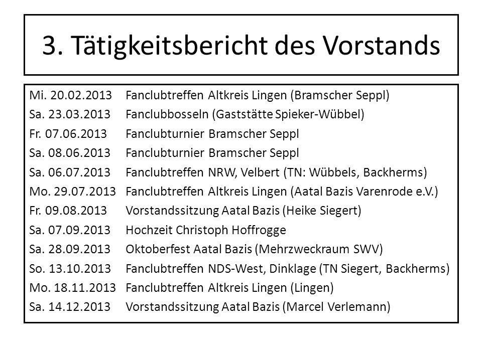 3. Tätigkeitsbericht des Vorstands Mi. 20.02.2013Fanclubtreffen Altkreis Lingen (Bramscher Seppl) Sa. 23.03.2013Fanclubbosseln (Gaststätte Spieker-Wüb