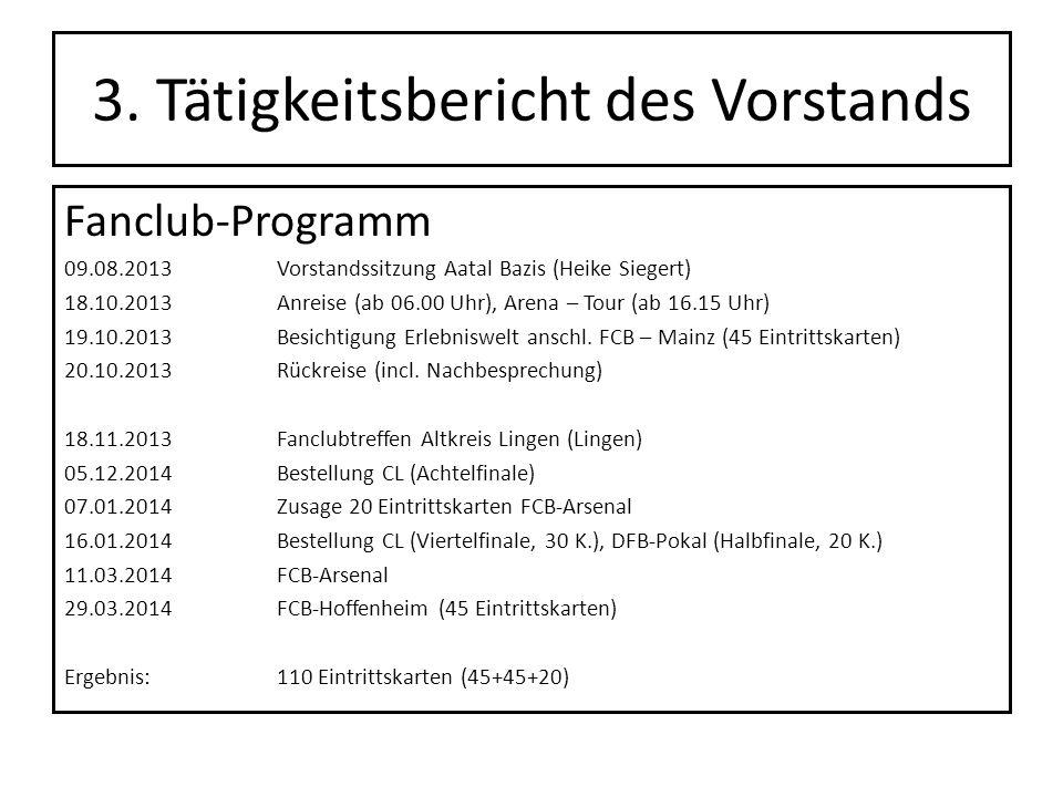 3. Tätigkeitsbericht des Vorstands Fanclub-Programm 09.08.2013Vorstandssitzung Aatal Bazis (Heike Siegert) 18.10.2013Anreise (ab 06.00 Uhr), Arena – T