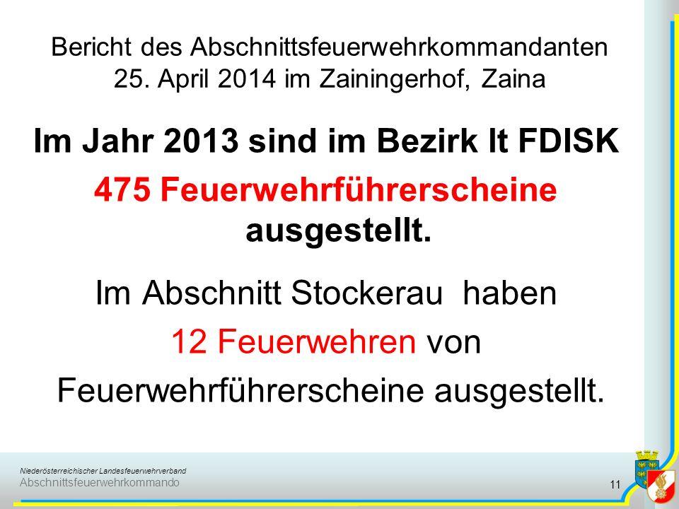 Niederösterreichischer Landesfeuerwehrverband Abschnittsfeuerwehrkommando Bericht des Abschnittsfeuerwehrkommandanten 25.