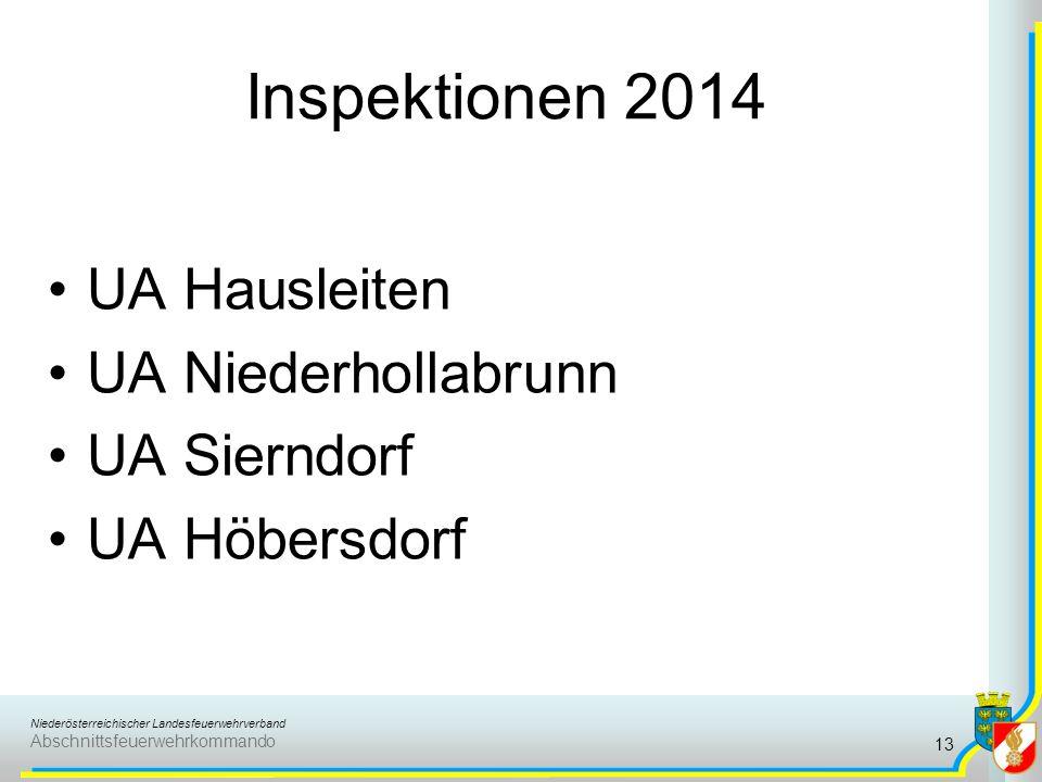 Niederösterreichischer Landesfeuerwehrverband Abschnittsfeuerwehrkommando Inspektionen 2014 UA Hausleiten UA Niederhollabrunn UA Sierndorf UA Höbersdorf 13