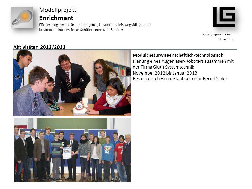 Modellprojekt Enrichment Förderprogramm für hochbegabte, besonders leistungsfähige und besonders interessierte Schülerinnen und Schüler Aktivitäten 20