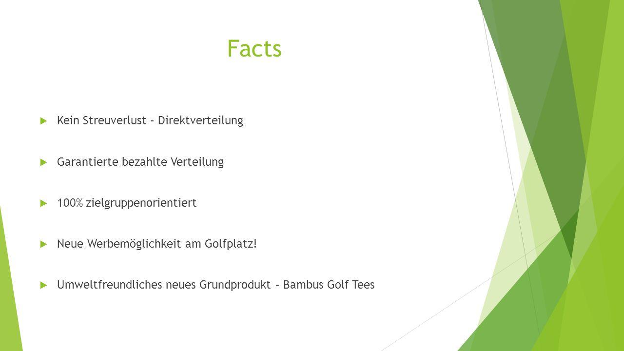 Facts Kein Streuverlust – Direktverteilung Garantierte bezahlte Verteilung 100% zielgruppenorientiert Neue Werbemöglichkeit am Golfplatz.