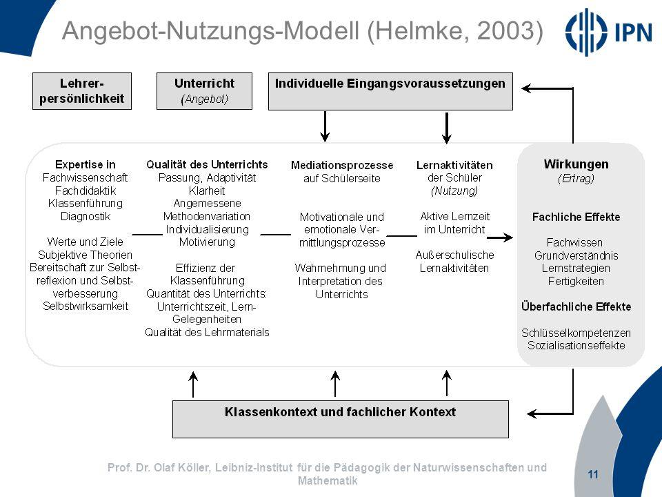 11 Prof. Dr. Olaf Köller, Leibniz-Institut für die Pädagogik der Naturwissenschaften und Mathematik Angebot-Nutzungs-Modell (Helmke, 2003)
