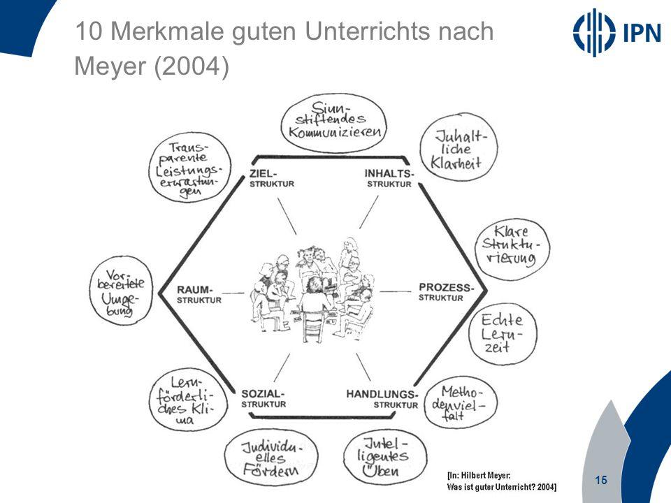 15 Prof. Dr. Olaf Köller, Leibniz-Institut für die Pädagogik der Naturwissenschaften und Mathematik 10 Merkmale guten Unterrichts nach Meyer (2004)