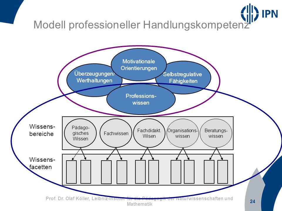 24 Prof. Dr. Olaf Köller, Leibniz-Institut für die Pädagogik der Naturwissenschaften und Mathematik Modell professioneller Handlungskompetenz Selbstre