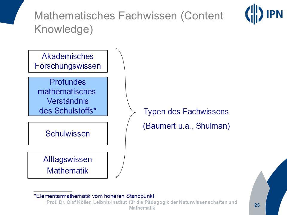 25 Prof. Dr. Olaf Köller, Leibniz-Institut für die Pädagogik der Naturwissenschaften und Mathematik Mathematisches Fachwissen (Content Knowledge) Allt