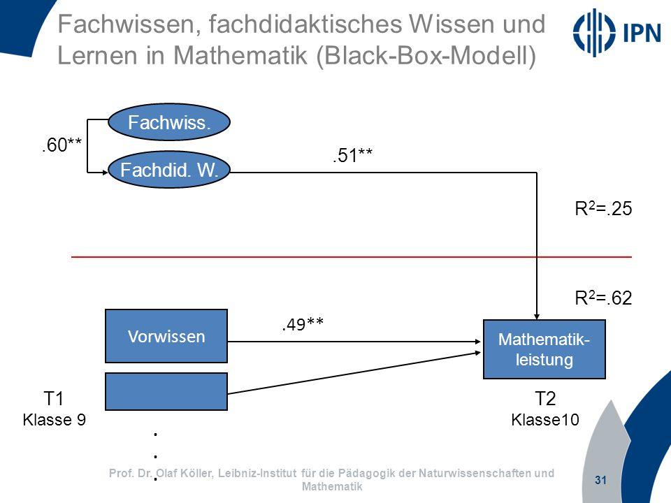 31 Prof. Dr. Olaf Köller, Leibniz-Institut für die Pädagogik der Naturwissenschaften und Mathematik Fachwissen, fachdidaktisches Wissen und Lernen in