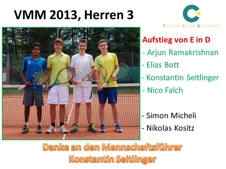 VMM 2013, Herren 3 Aufstieg von E in D - Arjun Ramakrishnan - Elias Bott - Konstantin Seitlinger - Nico Falch - Simon Micheli - Nikolas Kositz