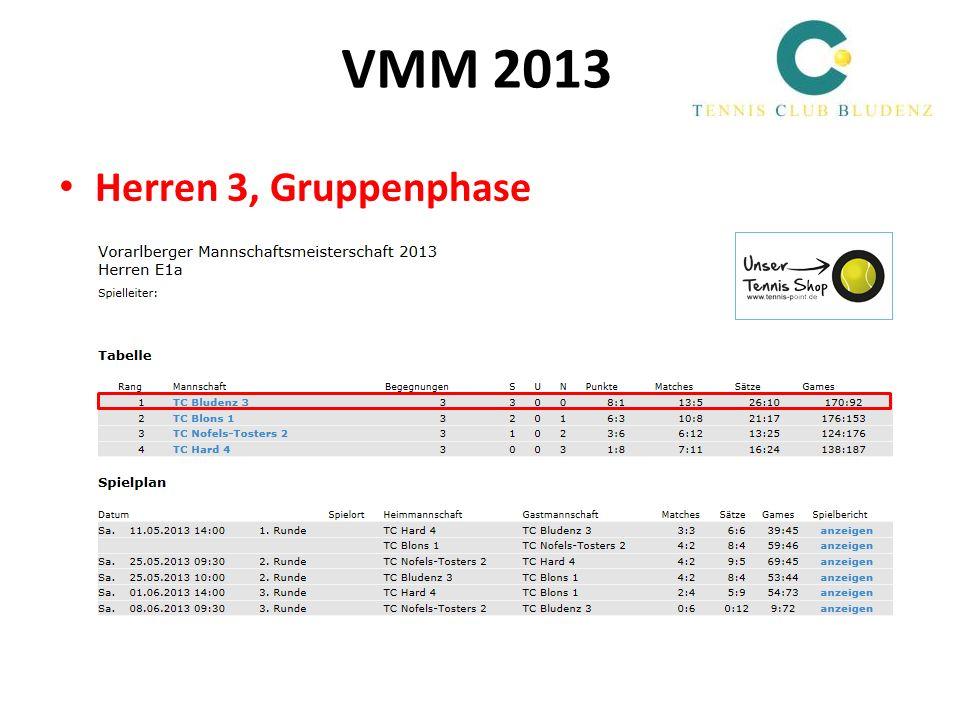 VMM 2013 Herren 3, Gruppenphase
