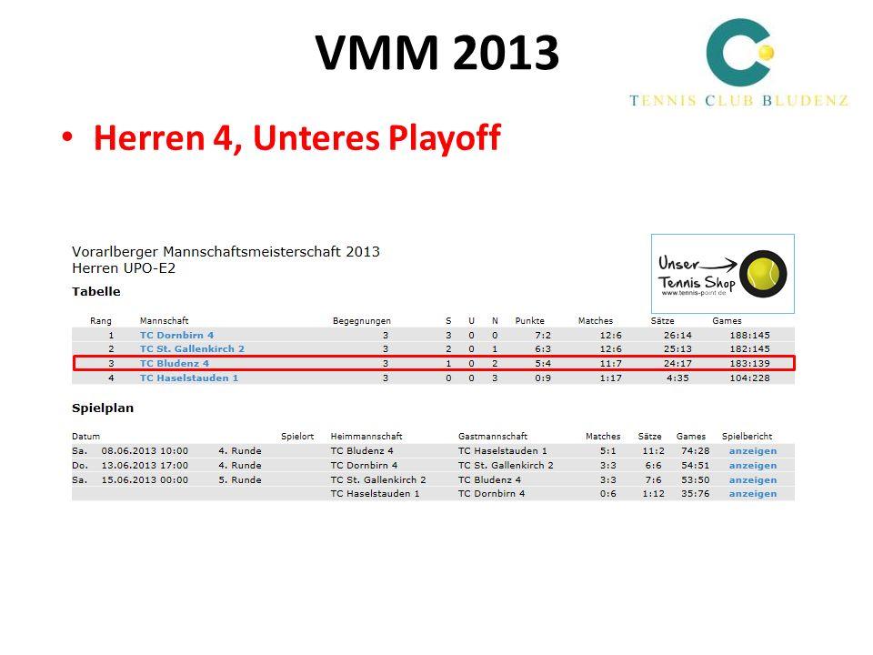 VMM 2013 Herren 4, Unteres Playoff