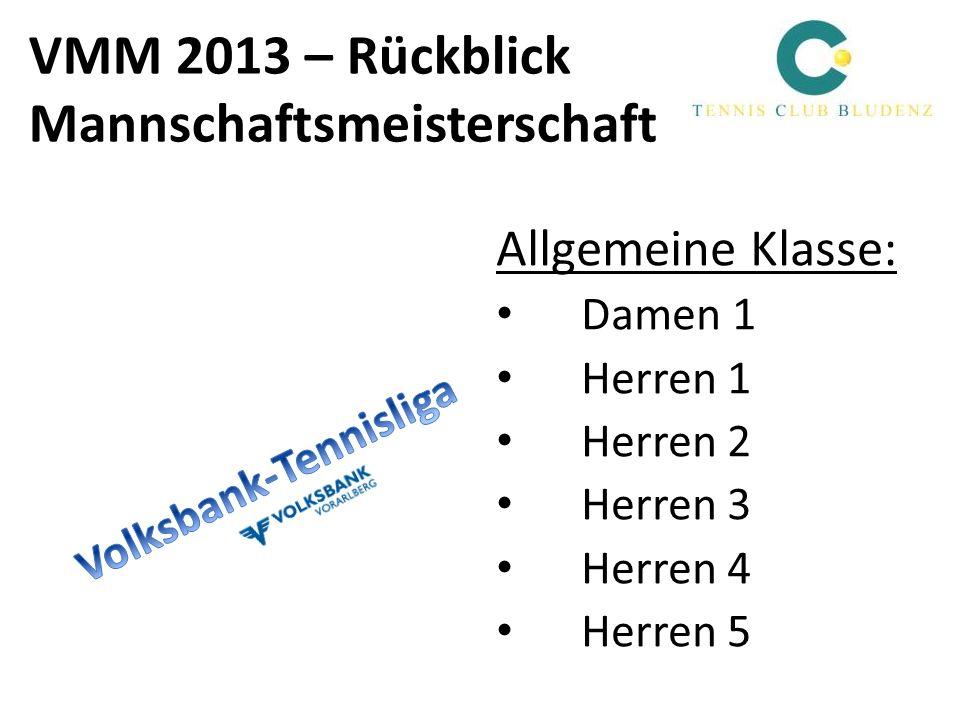 ESV Bludenz-Doppelturnier 2013 Günter Radiso Ratt hat erneut seine Doppelstärke unter Beweis gestellt und sich zusammen mit Mike Burtscher (TC Nenzing) den Titel gesichert.