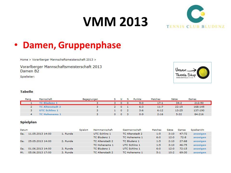 Martin Fischer zu Gast, 28.5.13 Aktuell ATP Nr. 187, ÖTV Nr. 4