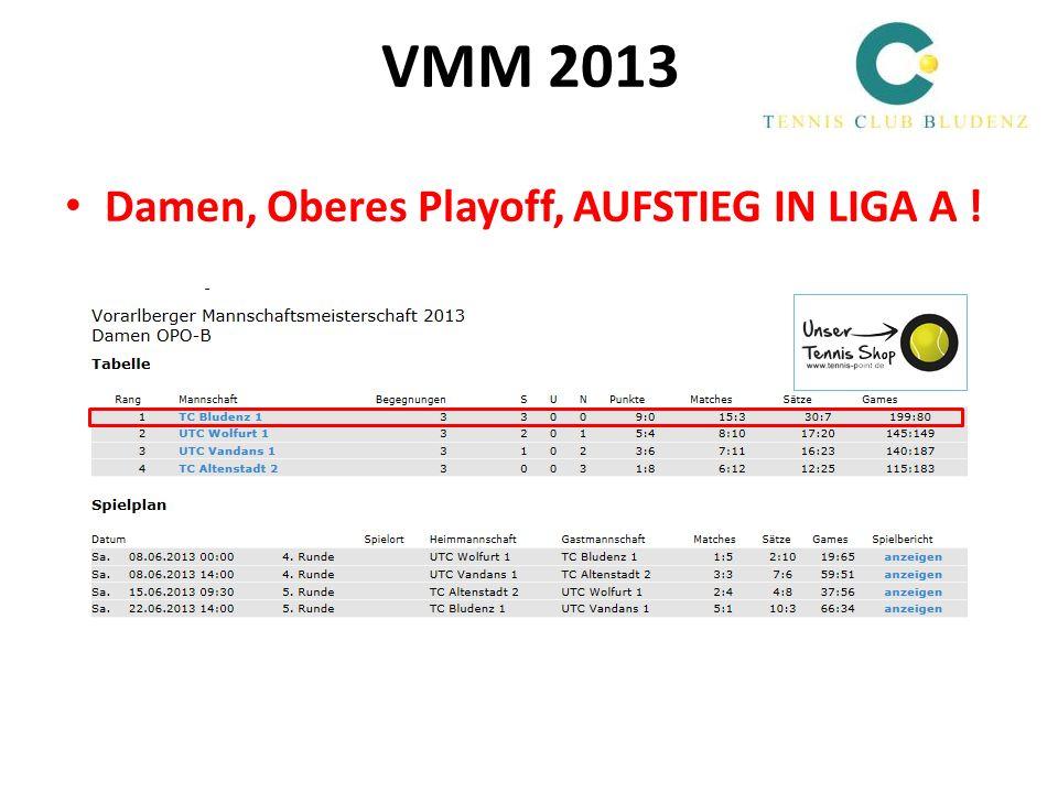 VMM 2013 Herren 4, Gruppenphase