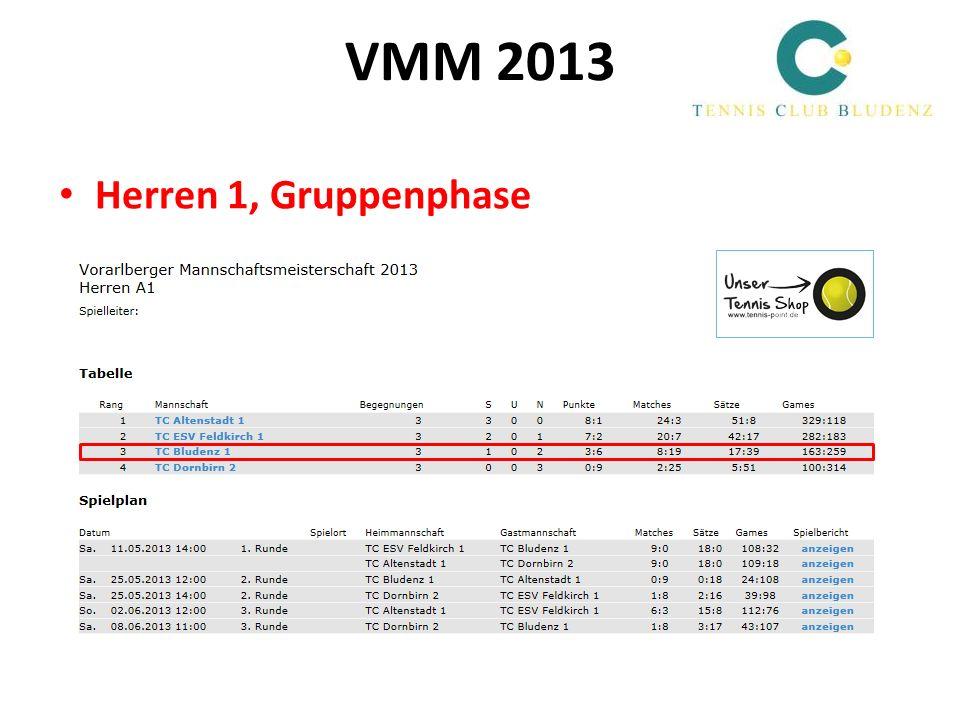 VMM 2013 Herren 5: - Dominik Chesani - Dominik Denifl - Daniel Linher - Andreas Fasching - J.P.
