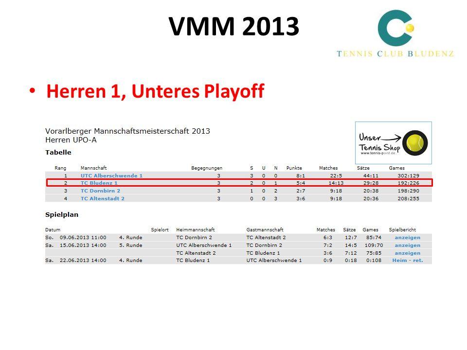 VMM 2013 Herren 1, Unteres Playoff