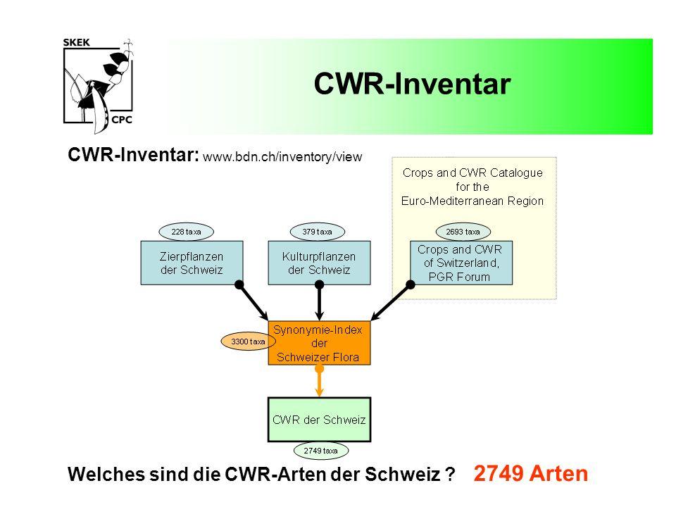 CWR-Inventar Welches sind die CWR-Arten der Schweiz ? 2749 Arten CWR-Inventar: www.bdn.ch/inventory/view