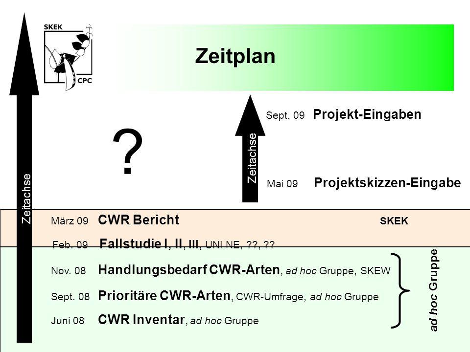 Zeitachse Juni 08 CWR Inventar, ad hoc Gruppe Sept. 08 Prioritäre CWR-Arten, CWR-Umfrage, ad hoc Gruppe Nov. 08 Handlungsbedarf CWR-Arten, ad hoc Grup