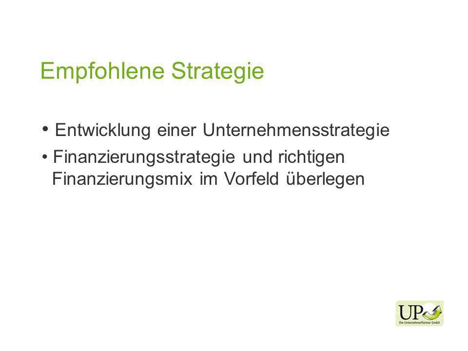 Empfohlene Strategie Entwicklung einer Unternehmensstrategie Finanzierungsstrategie und richtigen Finanzierungsmix im Vorfeld überlegen