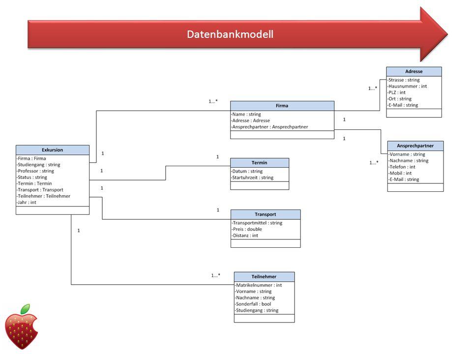 Datenbankmodell