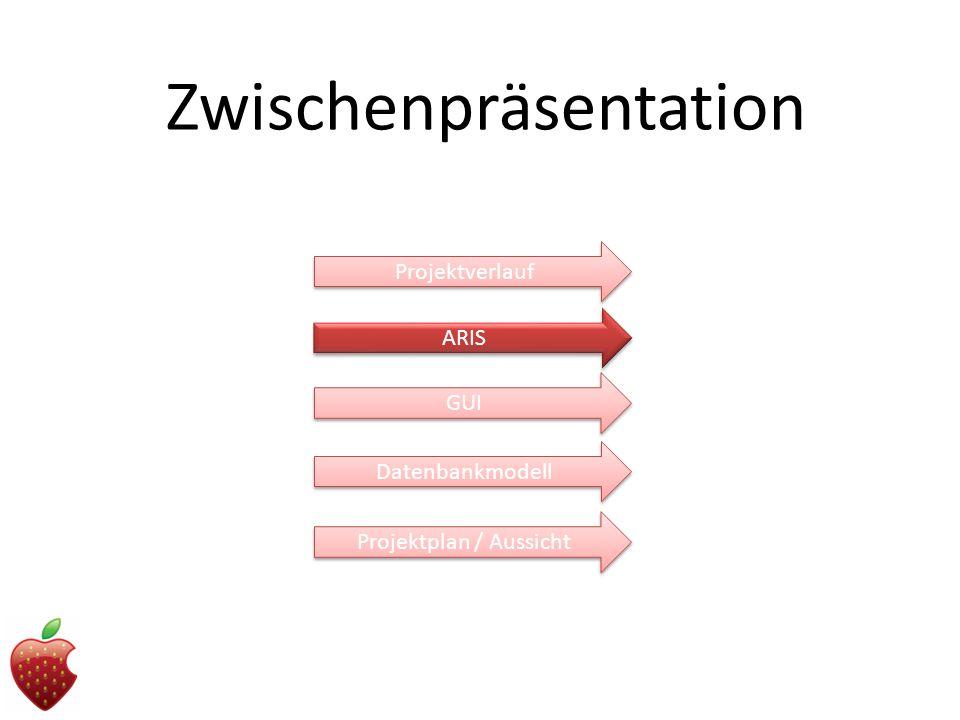 ARIS GUI Datenbankmodell Projektplan / Aussicht Zwischenpräsentation
