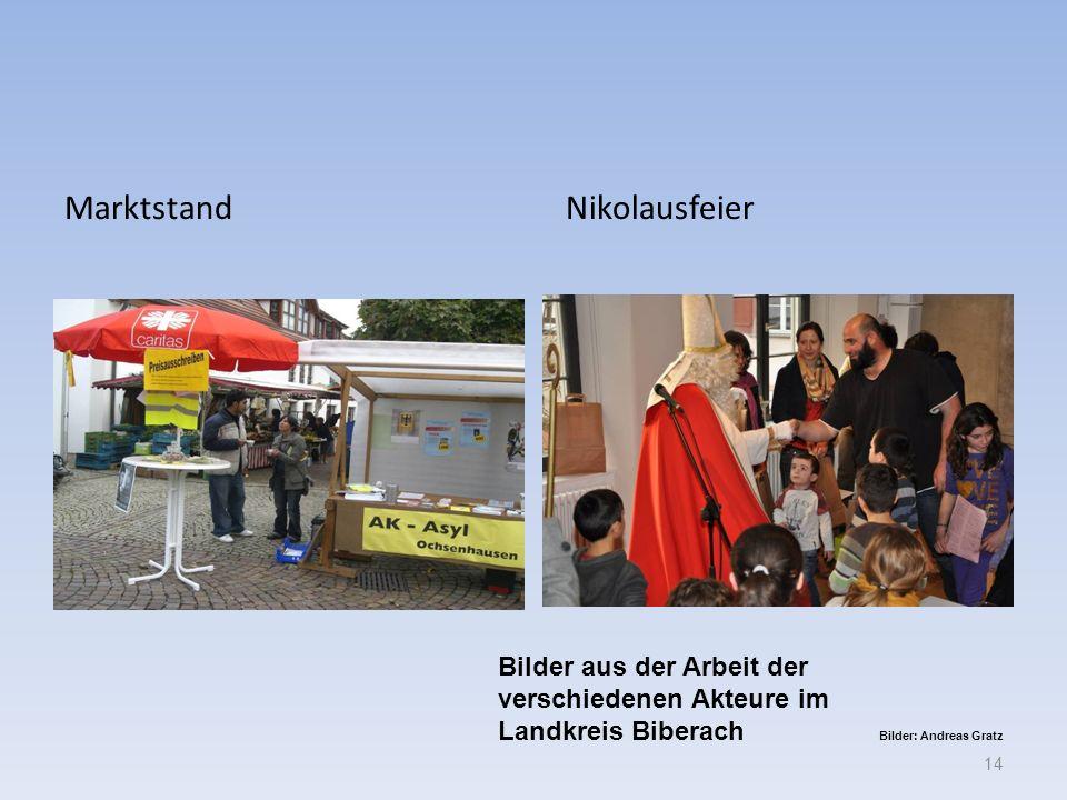 Marktstand Nikolausfeier 14 Bilder aus der Arbeit der verschiedenen Akteure im Landkreis Biberach Bilder: Andreas Gratz