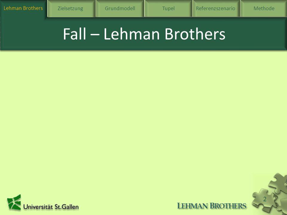 Lehman BrothersZielsetzung Grundmodell TupelReferenzszenarioMethode L EHMAN B ROTHERS 2 Lehman Brothers Fall – Lehman Brothers