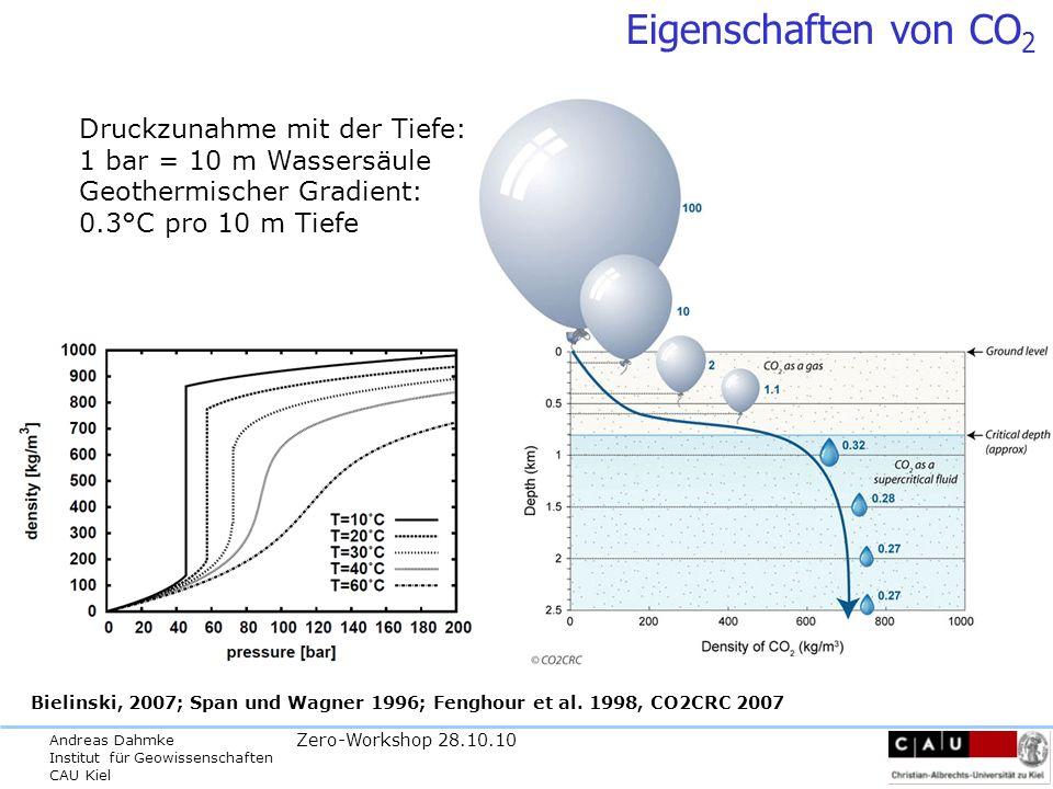 Andreas Dahmke Institut für Geowissenschaften CAU Kiel Zero-Workshop 28.10.10 Eigenschaften von CO 2 Bielinski, 2007; Span und Wagner 1996; Fenghour et al.