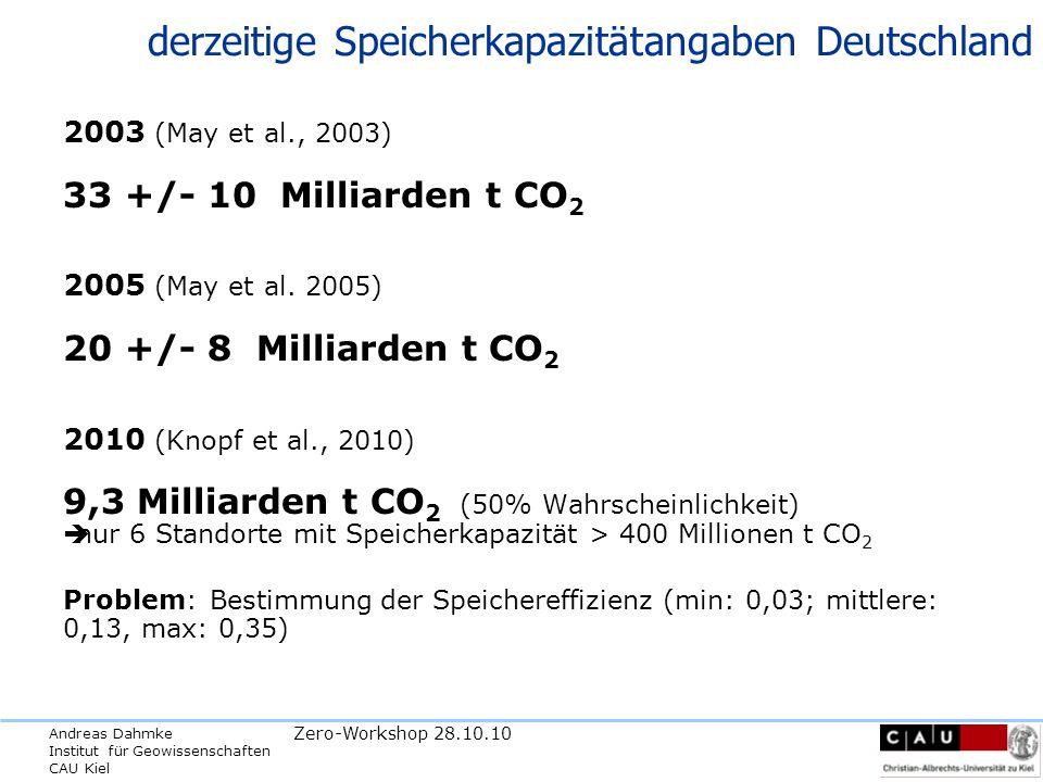 Andreas Dahmke Institut für Geowissenschaften CAU Kiel Zero-Workshop 28.10.10 1.